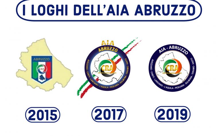 L'AIA Abruzzo cambia pelle…